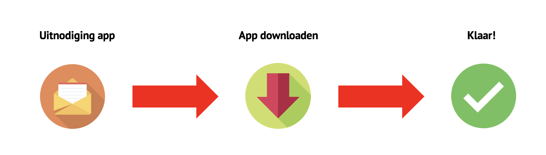 app omschrijving